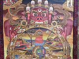 The Tibetan Wheel of Life is perhaps the most common of all pictures in Buddhist art and is seen on the walls of monasteries and painted scrolls all over Tibet, Nepal and other Himalayan countries. The 23 parts of the painting represent in visual terms some of the more fundamental teachings in Buddhism such as the 12 steps of dependent origination, the karmic laws of cause and effect, and the three kleshas of ignorance, greed and hatred.
